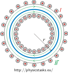 Magnetic field inside the toroidal inductor